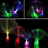Herefun Finger Licht 20Pcs LED Bunt Leuchten Finger Spielzeug...