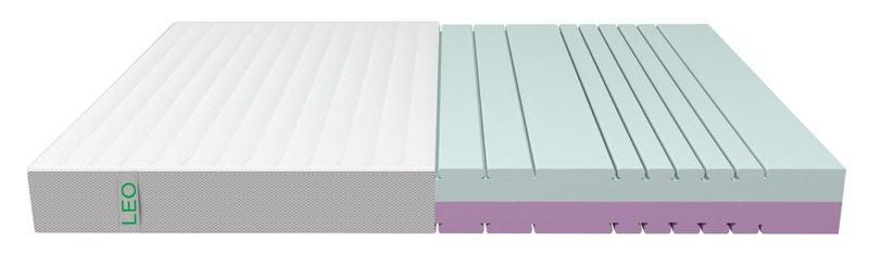 LEO Matratze mit zwei Matratzenhärten